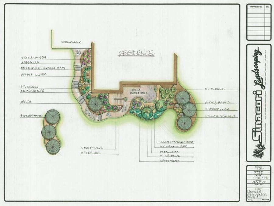Landscape Design Oakland County | Sinacori Landscaping
